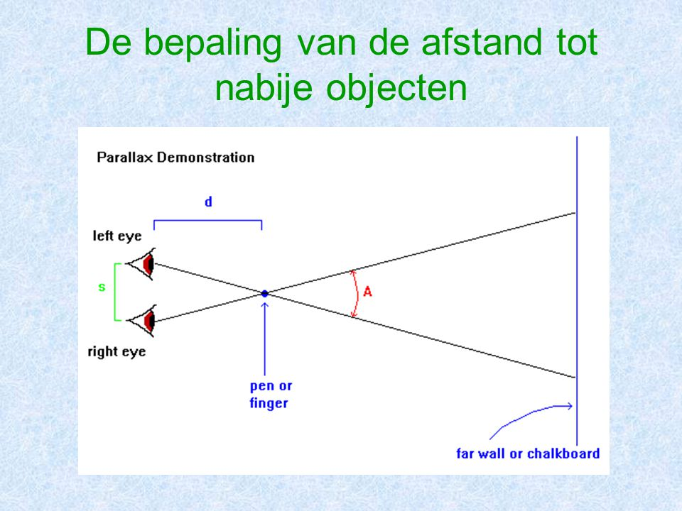 De bepaling van de afstand tot nabije objecten