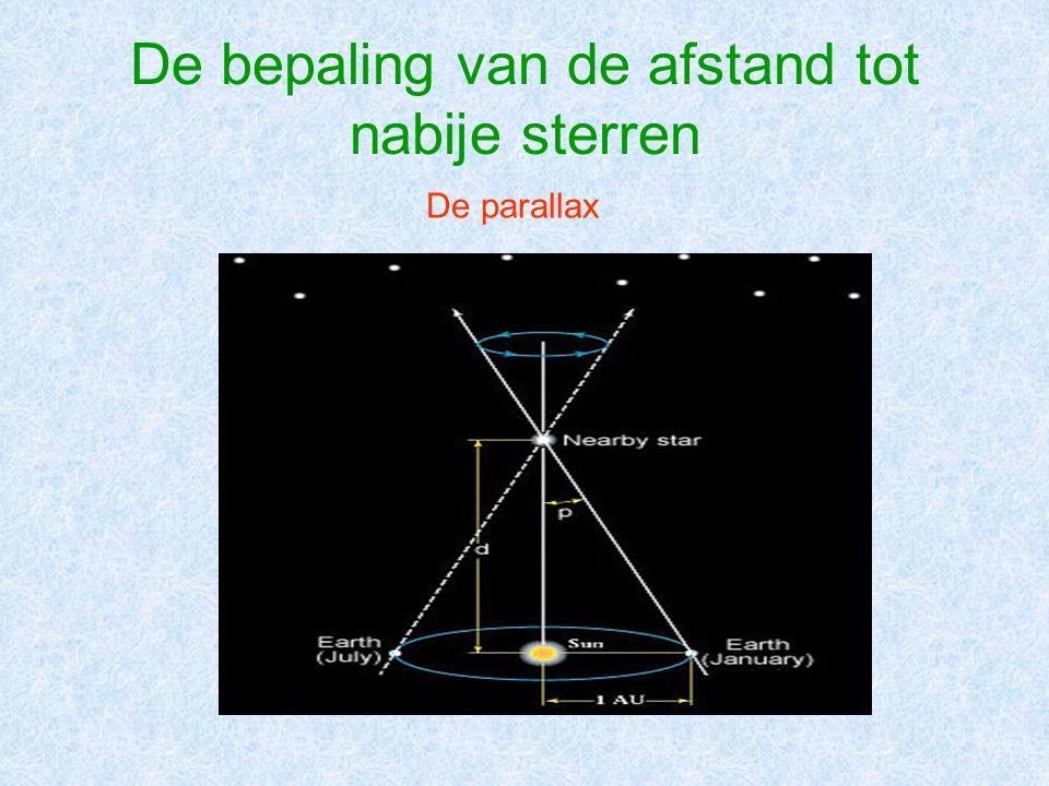 De bepaling van de afstand tot nabije sterren De parallax