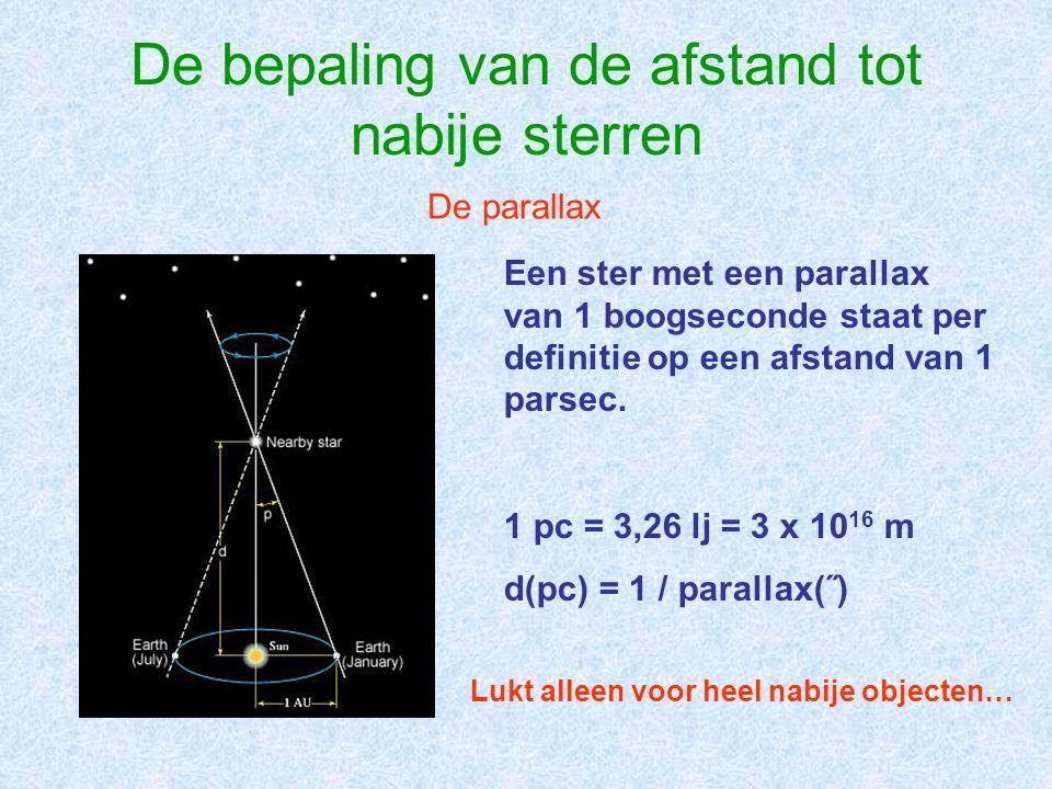 De bepaling van de afstand tot nabije sterren De parallax Een ster met een parallax van 1 boogseconde staat per definitie op een afstand van 1 parsec.