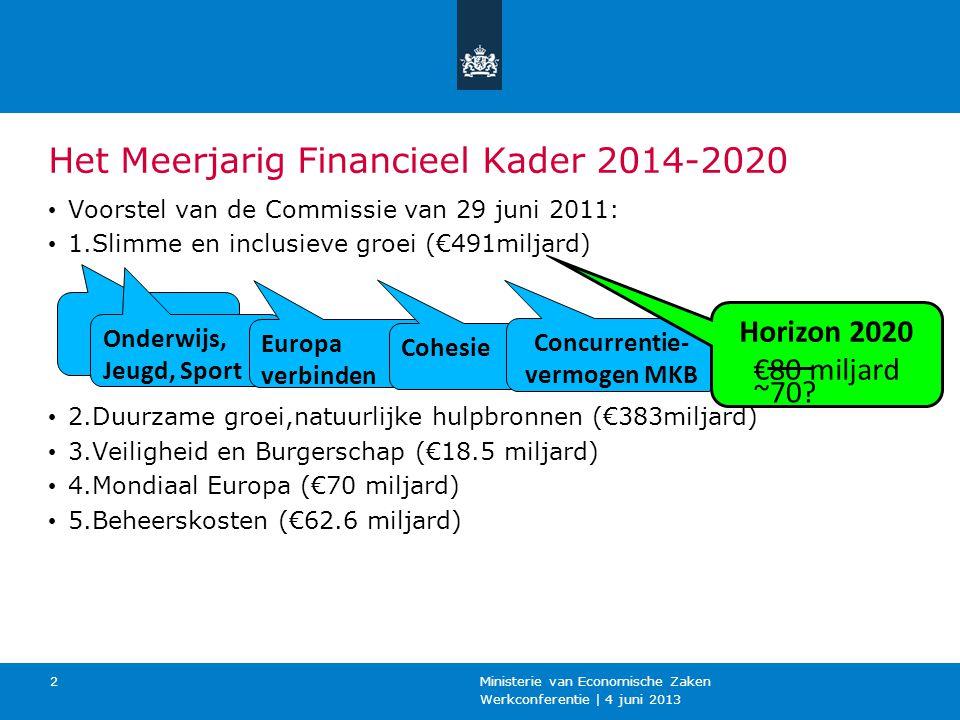 Werkconferentie | 4 juni 2013 Ministerie van Economische Zaken 2 Het Meerjarig Financieel Kader 2014-2020 Onderwijs, Jeugd, Sport Europa verbinden Cohesie Concurrentie- vermogen MKB Horizon 2020 €80 miljard ~70.