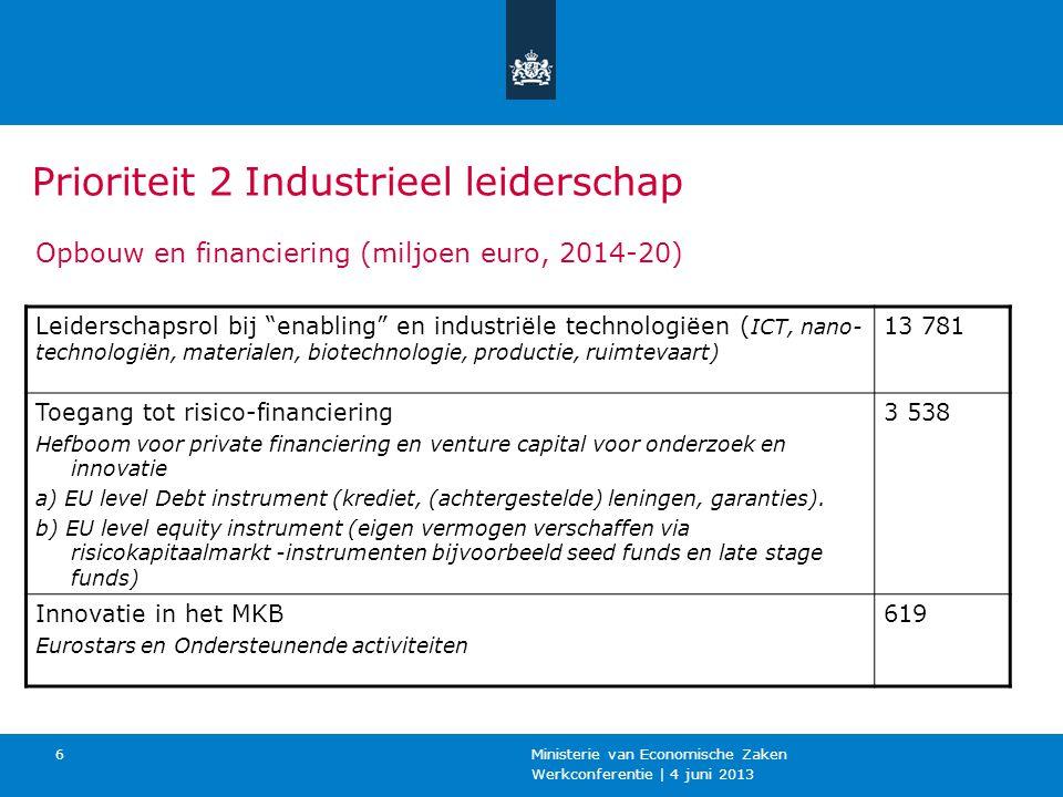 Werkconferentie | 4 juni 2013 Ministerie van Economische Zaken 6 Leiderschapsrol bij enabling en industriële technologiëen ( ICT, nano- technologiën, materialen, biotechnologie, productie, ruimtevaart) 13 781 Toegang tot risico-financiering Hefboom voor private financiering en venture capital voor onderzoek en innovatie a) EU level Debt instrument (krediet, (achtergestelde) leningen, garanties).