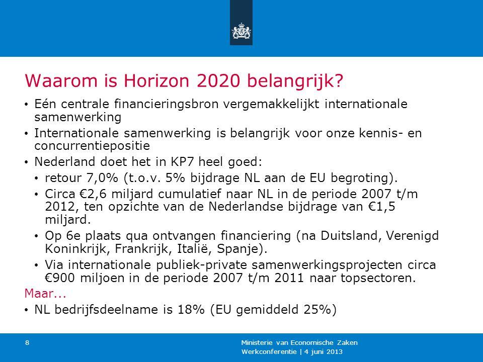 Werkconferentie | 4 juni 2013 Ministerie van Economische Zaken 9 RvC: RfP 9 20112012 CSF MFK H2020 NL standpunt Proces RvC: H2020 Raad: MFK Europees Parlement 2013 RvC: H2020