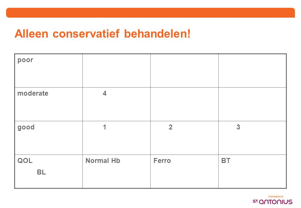Alleen conservatief behandelen! poor moderate 4 good 1 2 3 QOL BL Normal HbFerroBT
