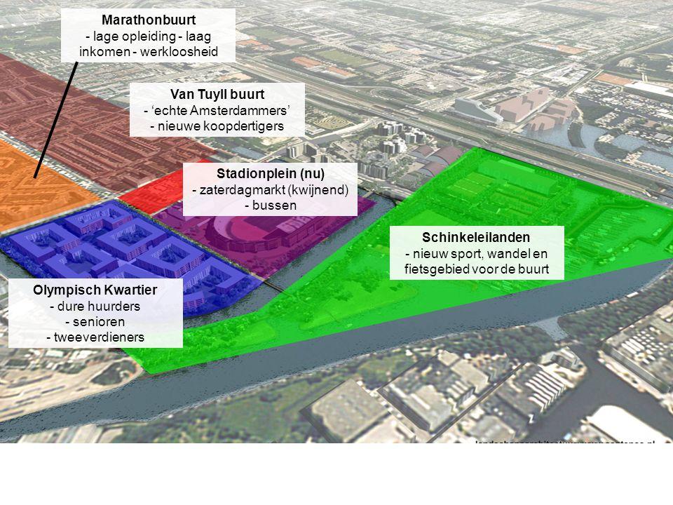 Van Tuyll buurt - 'echte Amsterdammers' - nieuwe koopdertigers Olympisch Kwartier - dure huurders - senioren - tweeverdieners Marathonbuurt - lage opleiding - laag inkomen - werkloosheid Stadionplein (nu) - zaterdagmarkt (kwijnend) - bussen Schinkeleilanden - nieuw sport, wandel en fietsgebied voor de buurt