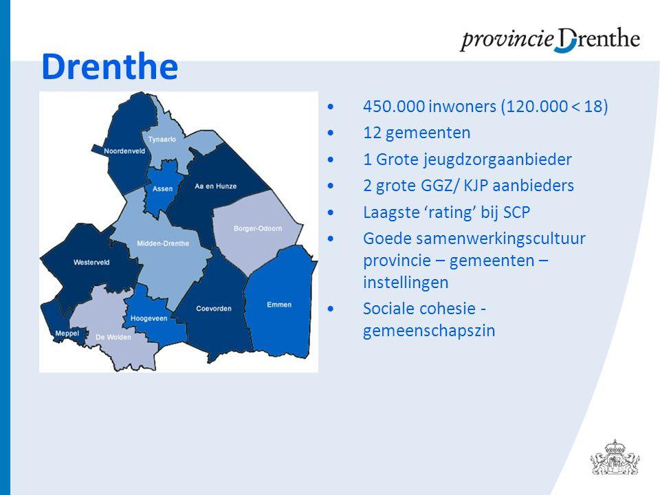 Drenthe 450.000 inwoners (120.000 < 18) 12 gemeenten 1 Grote jeugdzorgaanbieder 2 grote GGZ/ KJP aanbieders Laagste 'rating' bij SCP Goede samenwerkingscultuur provincie – gemeenten – instellingen Sociale cohesie - gemeenschapszin