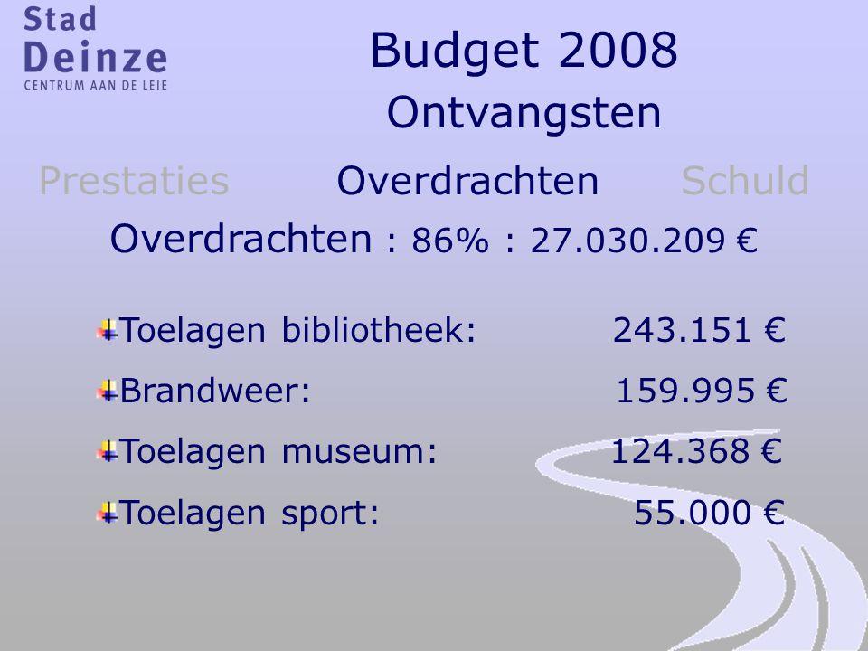 Budget 2008 Ontvangsten Overdrachten : 86% : 27.030.209 € Prestaties Overdrachten Schuld Toelagen bibliotheek: 243.151 € Brandweer: 159.995 € Toelagen
