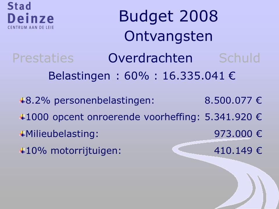 Budget 2008 Ontvangsten Prestaties Overdrachten Schuld Belastingen : 60% : 16.335.041 € 8.2% personenbelastingen: 8.500.077 € 1000 opcent onroerende v