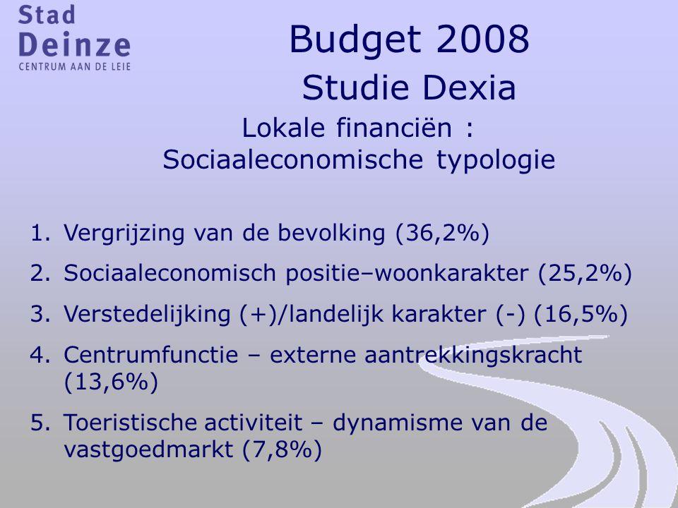 Budget 2008 Studie Dexia Lokale financiën : Sociaaleconomische typologie 1.Vergrijzing van de bevolking (36,2%) 2.Sociaaleconomisch positie–woonkarakt