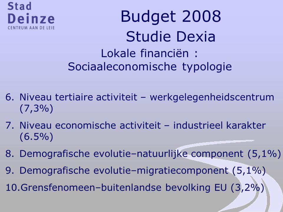 Budget 2008 Studie Dexia Lokale financiën : Sociaaleconomische typologie 6.Niveau tertiaire activiteit – werkgelegenheidscentrum (7,3%) 7.Niveau econo