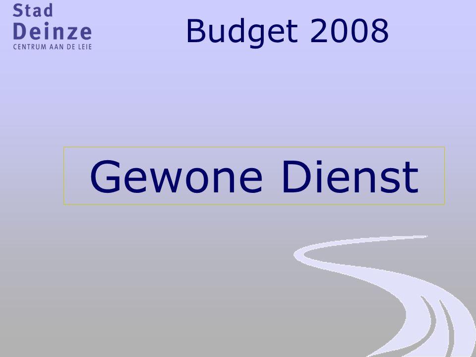 Budget 2008 Gewone Dienst