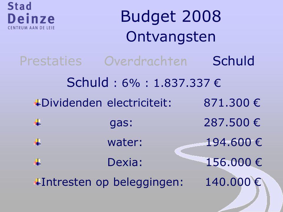 Budget 2008 Ontvangsten Prestaties Overdrachten Schuld Schuld : 6% : 1.837.337 € Dividenden electriciteit: 871.300 € gas: 287.500 € water: 194.600 € D