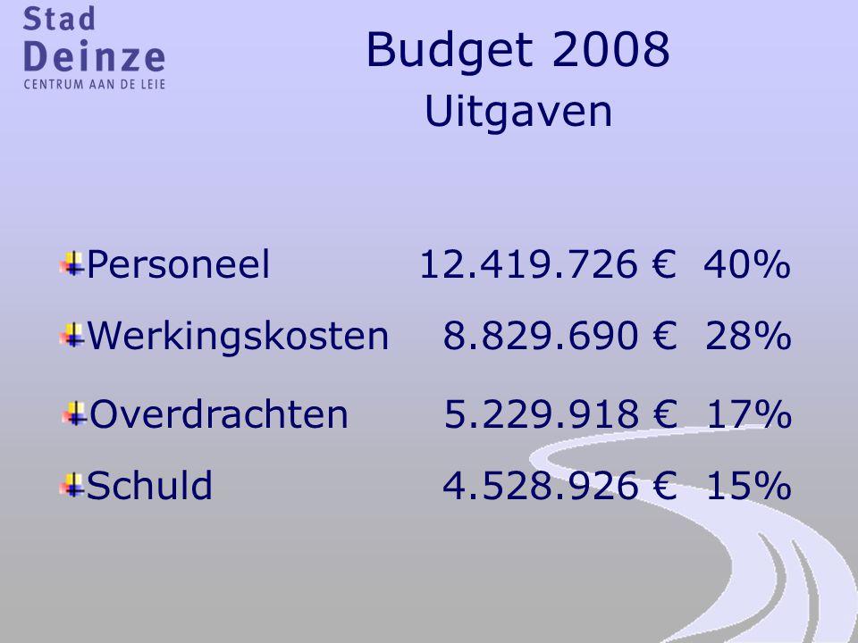 Budget 2008 Uitgaven Personeel 12.419.726 € 40% Overdrachten 5.229.918 € 17% Schuld 4.528.926 € 15% Werkingskosten 8.829.690 € 28%