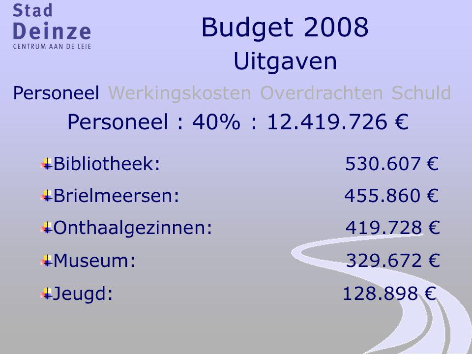 Budget 2008 Uitgaven Personeel Werkingskosten Overdrachten Schuld Personeel : 40% : 12.419.726 € Bibliotheek: 530.607 € Brielmeersen: 455.860 € Onthaa