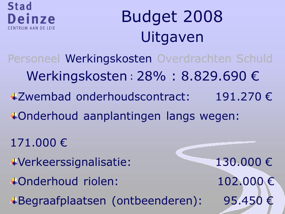 Budget 2008 Uitgaven Personeel Werkingskosten Overdrachten Schuld Werkingskosten : 28% : 8.829.690 € Zwembad onderhoudscontract: 191.270 € Onderhoud a