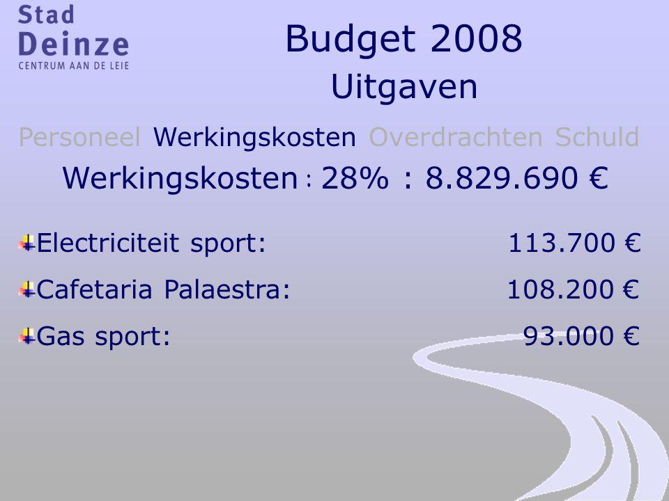 Budget 2008 Uitgaven Personeel Werkingskosten Overdrachten Schuld Werkingskosten : 28% : 8.829.690 € Electriciteit sport: 113.700 € Cafetaria Palaestr