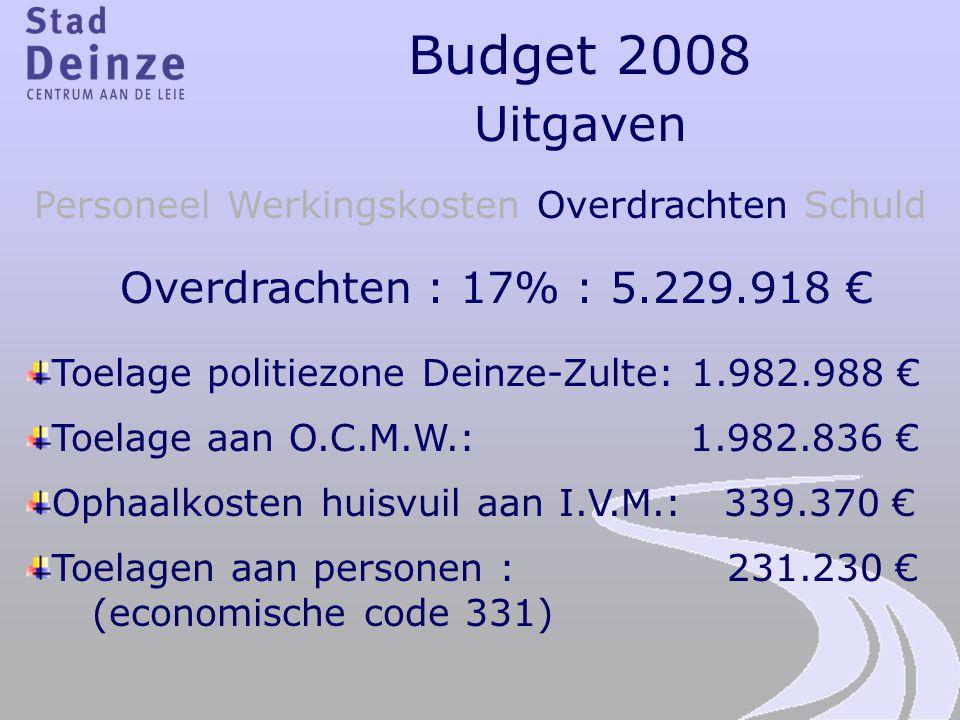 Budget 2008 Uitgaven Personeel Werkingskosten Overdrachten Schuld Overdrachten : 17% : 5.229.918 € Toelage politiezone Deinze-Zulte: 1.982.988 € Toela