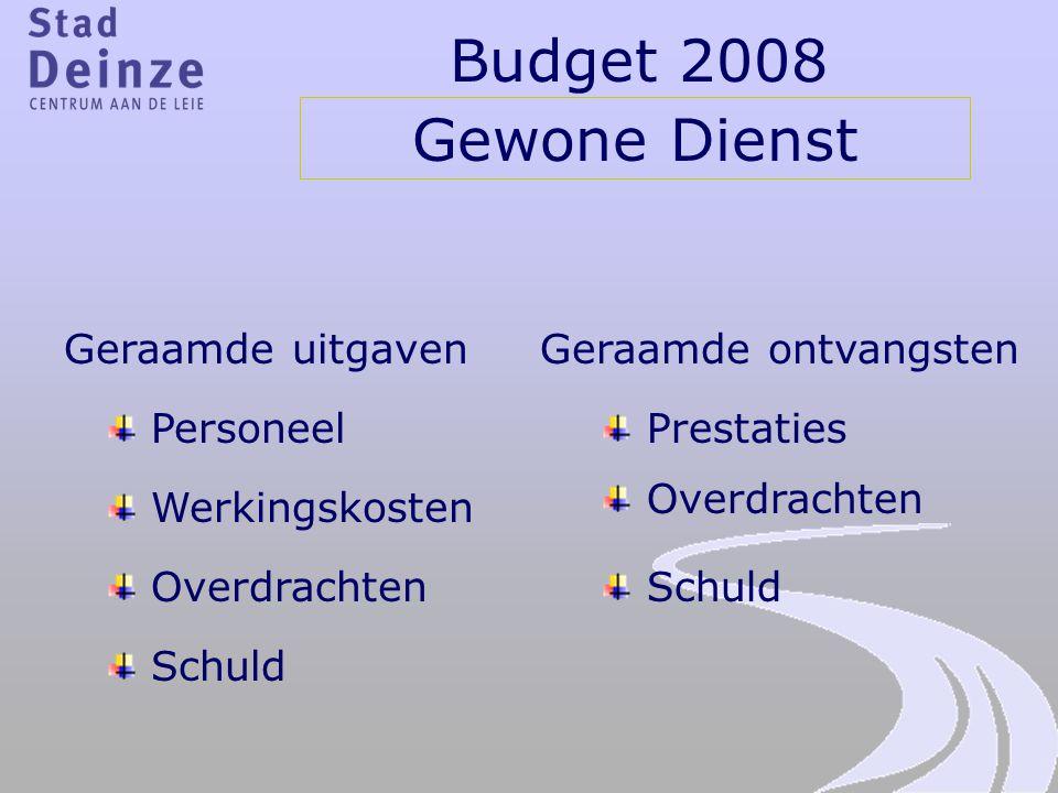 Budget 2008 Gewone Dienst Geraamde uitgavenGeraamde ontvangsten Personeel Werkingskosten Overdrachten Schuld Prestaties Overdrachten Schuld