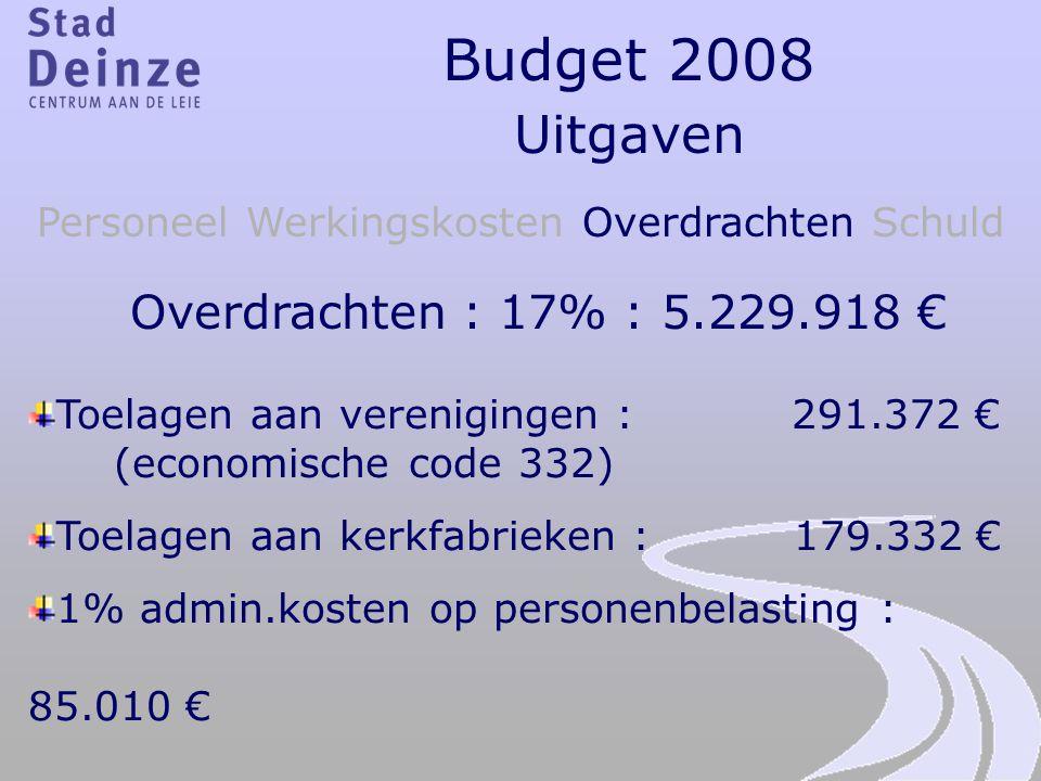 Budget 2008 Uitgaven Personeel Werkingskosten Overdrachten Schuld Overdrachten : 17% : 5.229.918 € Toelagen aan verenigingen : 291.372 € (economische