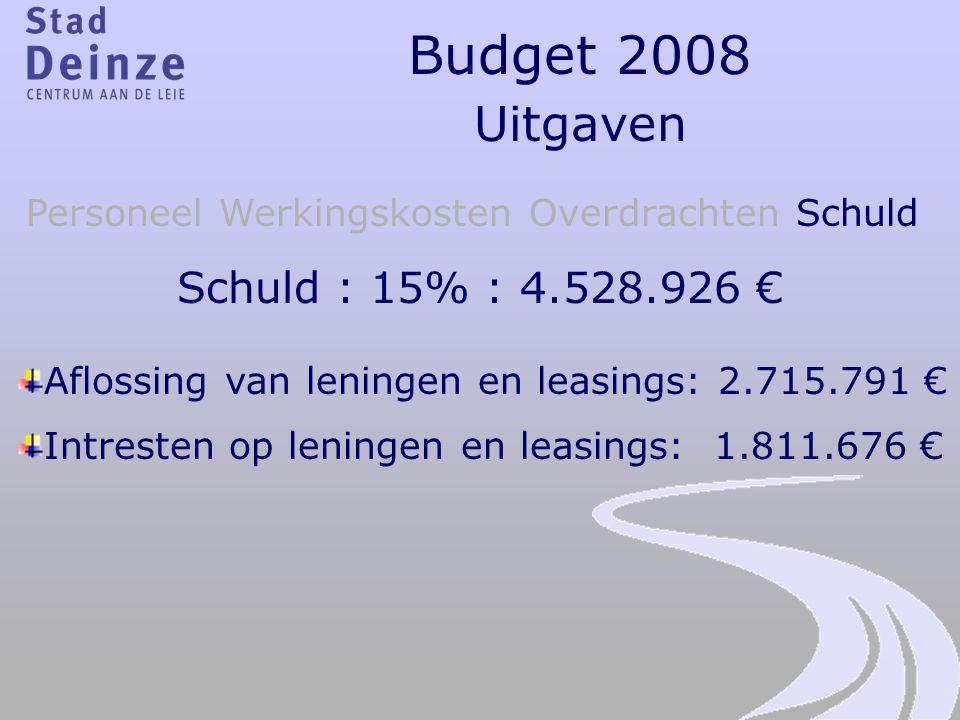 Budget 2008 Uitgaven Personeel Werkingskosten Overdrachten Schuld Schuld : 15% : 4.528.926 € Aflossing van leningen en leasings: 2.715.791 € Intresten