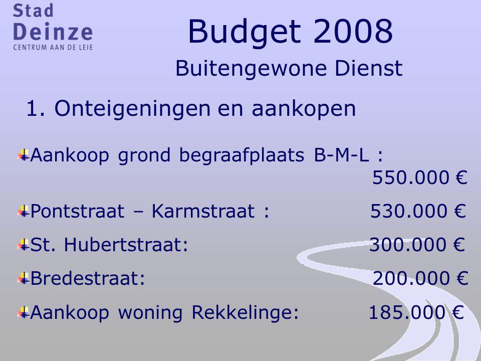 Budget 2008 Buitengewone Dienst Aankoop grond begraafplaats B-M-L : 550.000 € Pontstraat – Karmstraat : 530.000 € St. Hubertstraat: 300.000 € Bredestr