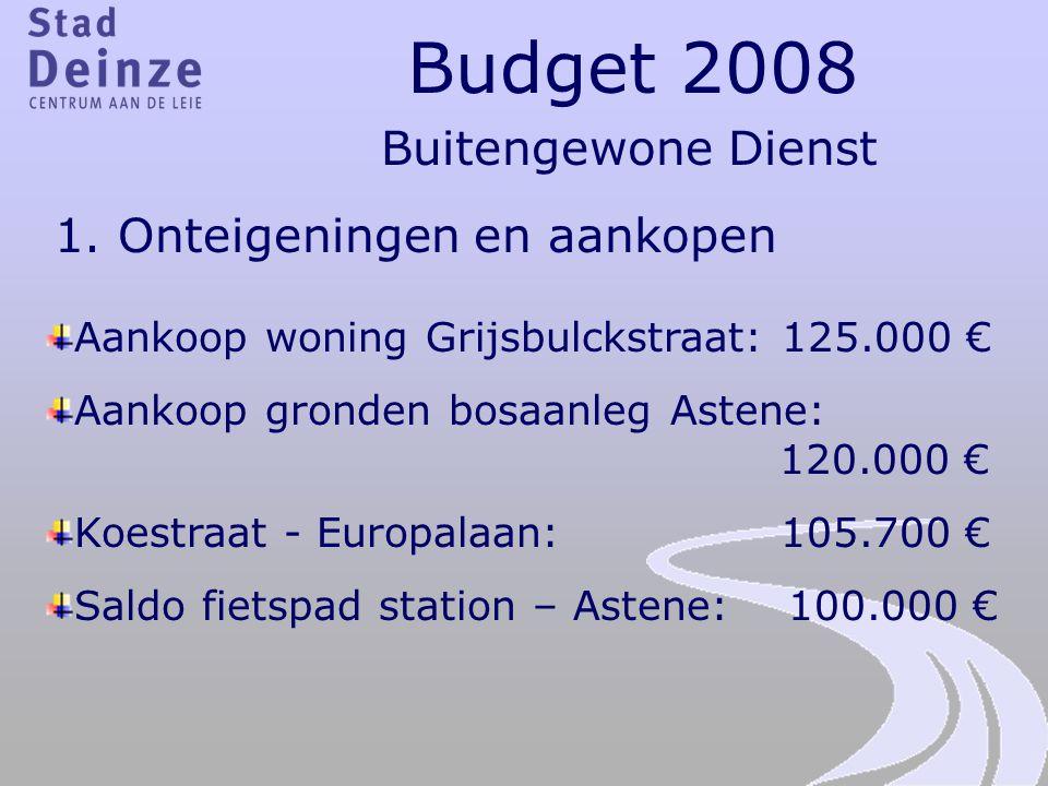Budget 2008 Buitengewone Dienst Aankoop woning Grijsbulckstraat: 125.000 € Aankoop gronden bosaanleg Astene: 120.000 € Koestraat - Europalaan: 105.700
