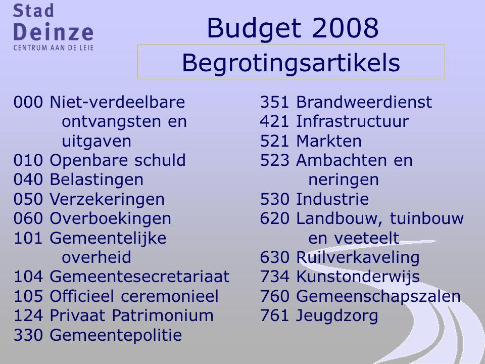Budget 2008 Begrotingsartikels 000 Niet-verdeelbare ontvangsten en uitgaven 010 Openbare schuld 040 Belastingen 050 Verzekeringen 060 Overboekingen 10