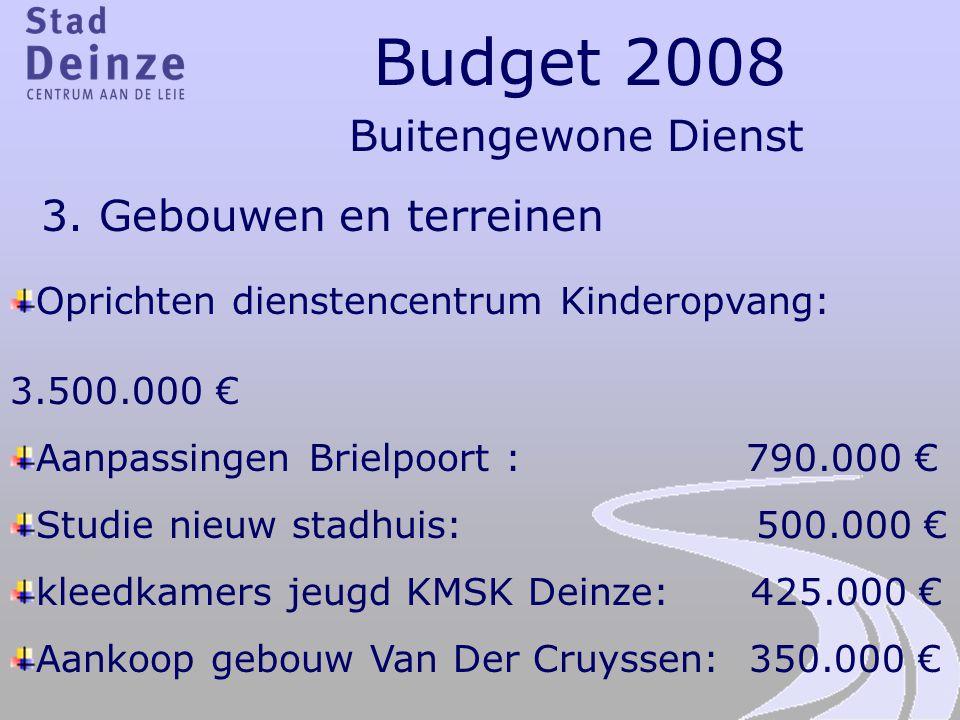 Budget 2008 Buitengewone Dienst 3. Gebouwen en terreinen Oprichten dienstencentrum Kinderopvang: 3.500.000 € Aanpassingen Brielpoort : 790.000 € Studi