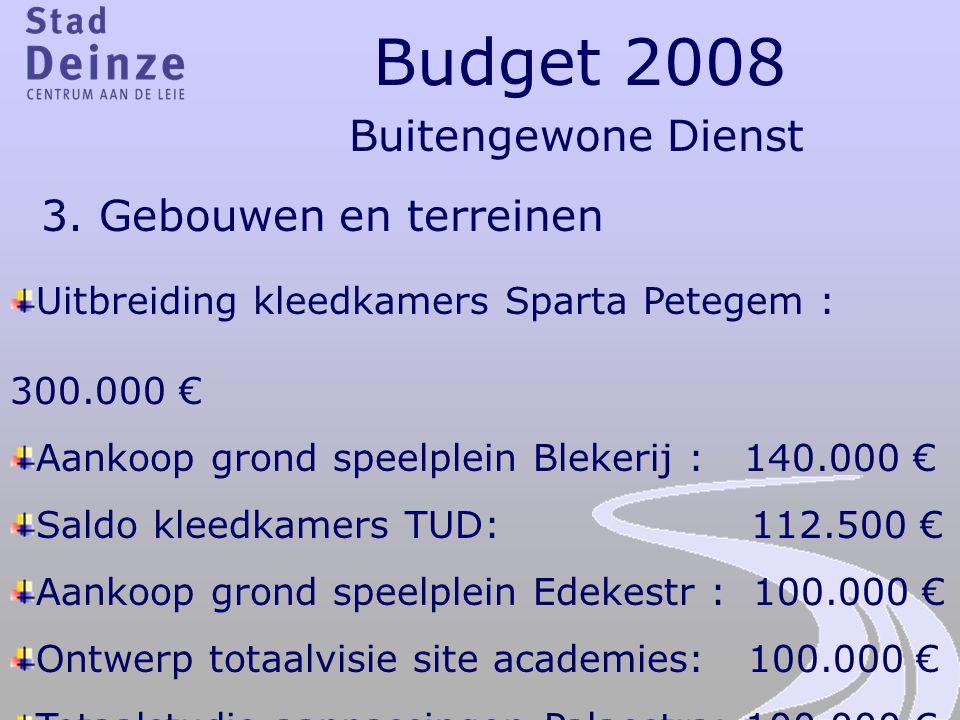 Budget 2008 Buitengewone Dienst 3. Gebouwen en terreinen Uitbreiding kleedkamers Sparta Petegem : 300.000 € Aankoop grond speelplein Blekerij : 140.00