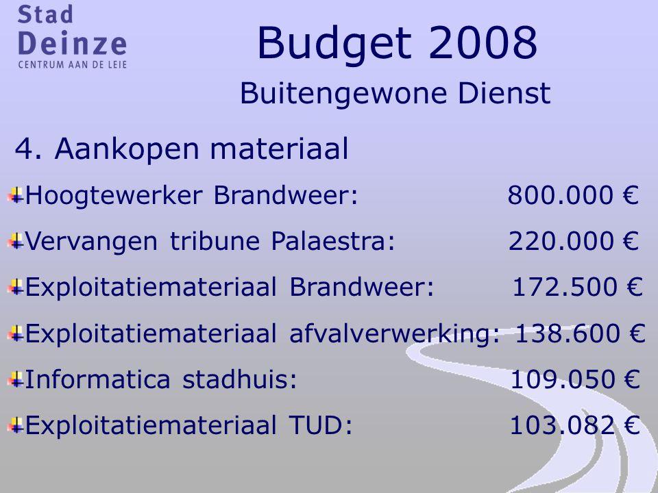 Budget 2008 Buitengewone Dienst 4. Aankopen materiaal Hoogtewerker Brandweer: 800.000 € Vervangen tribune Palaestra: 220.000 € Exploitatiemateriaal Br