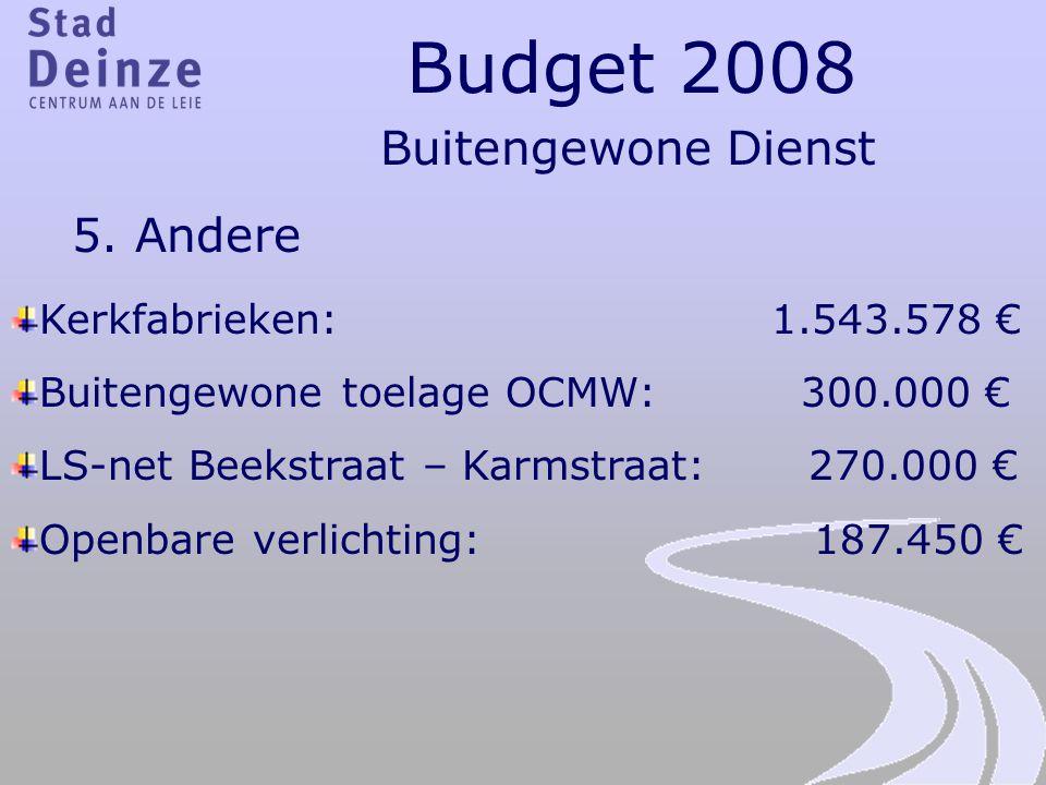Budget 2008 Buitengewone Dienst 5. Andere Kerkfabrieken: 1.543.578 € Buitengewone toelage OCMW: 300.000 € LS-net Beekstraat – Karmstraat: 270.000 € Op