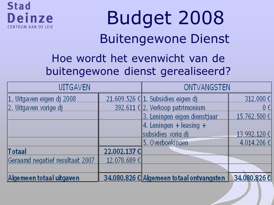 Budget 2008 Buitengewone Dienst Hoe wordt het evenwicht van de buitengewone dienst gerealiseerd?