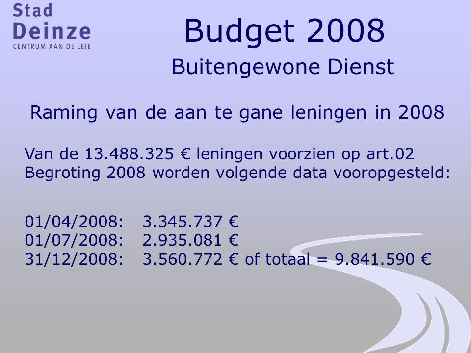 Budget 2008 Buitengewone Dienst Raming van de aan te gane leningen in 2008 Van de 13.488.325 € leningen voorzien op art.02 Begroting 2008 worden volge