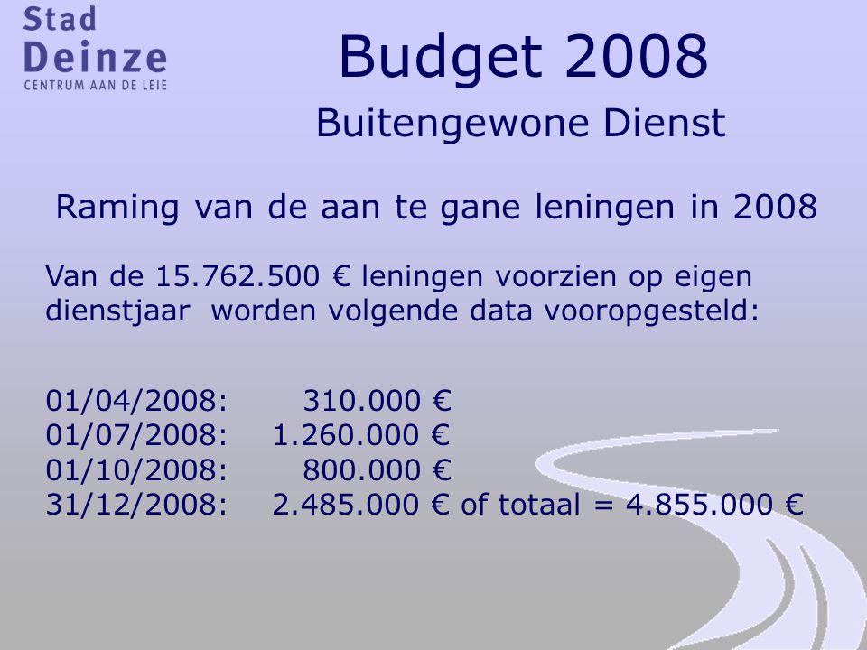 Budget 2008 Buitengewone Dienst Raming van de aan te gane leningen in 2008 Van de 15.762.500 € leningen voorzien op eigen dienstjaar worden volgende d
