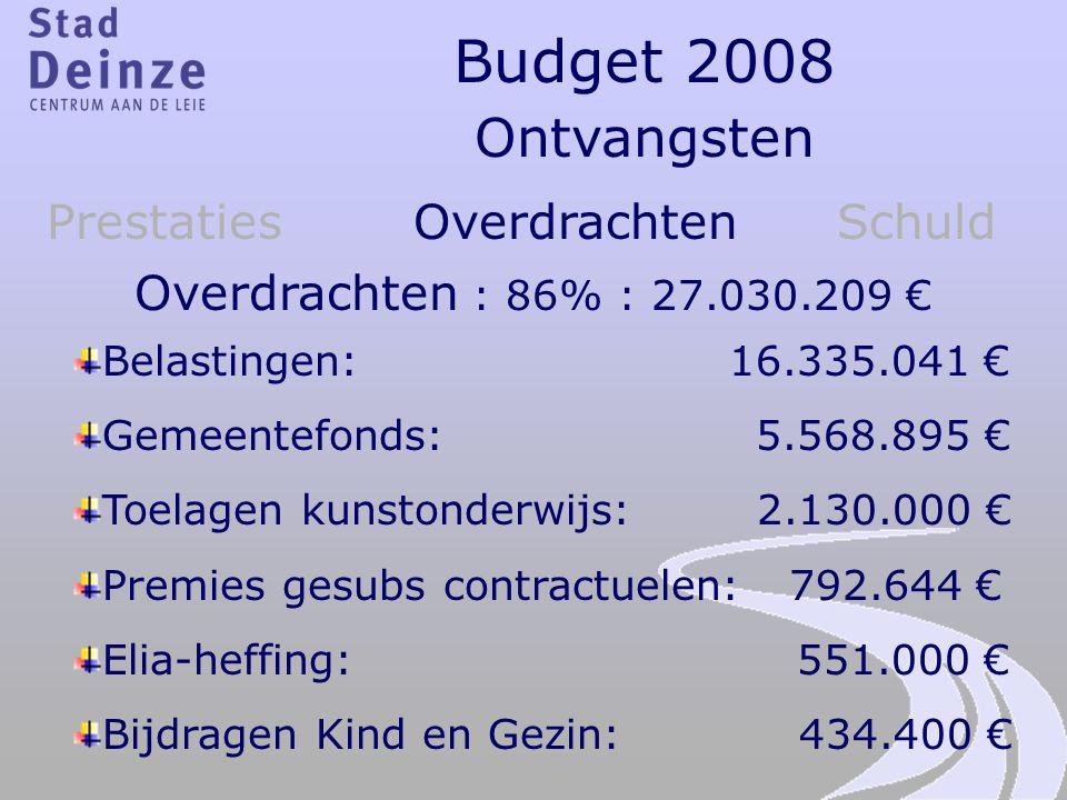 Budget 2008 Ontvangsten Overdrachten : 86% : 27.030.209 € Belastingen: 16.335.041 € Gemeentefonds: 5.568.895 € Toelagen kunstonderwijs: 2.130.000 € Pr