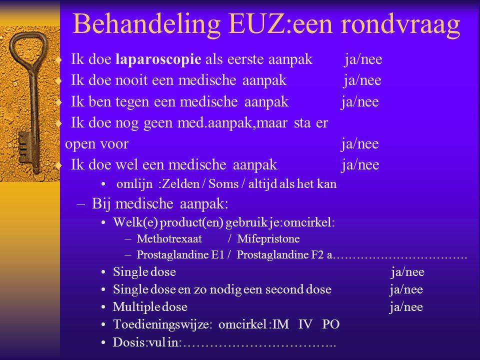 Behandeling EUZ:een rondvraag  Ik doe laparoscopie als eerste aanpak ja/nee  Ik doe nooit een medische aanpak ja/nee  Ik ben tegen een medische aan