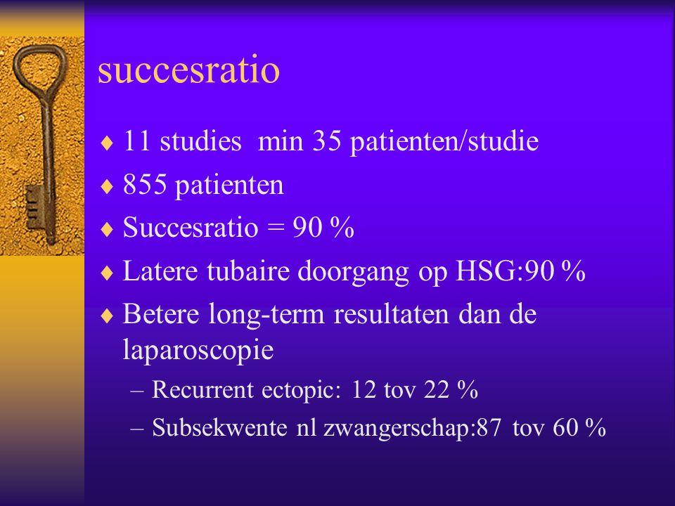 succesratio  11 studies min 35 patienten/studie  855 patienten  Succesratio = 90 %  Latere tubaire doorgang op HSG:90 %  Betere long-term resulta