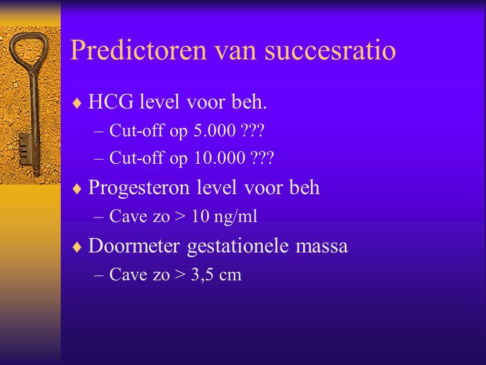 Predictoren van succesratio  HCG level voor beh. –Cut-off op 5.000 ??? –Cut-off op 10.000 ???  Progesteron level voor beh –Cave zo > 10 ng/ml  Door