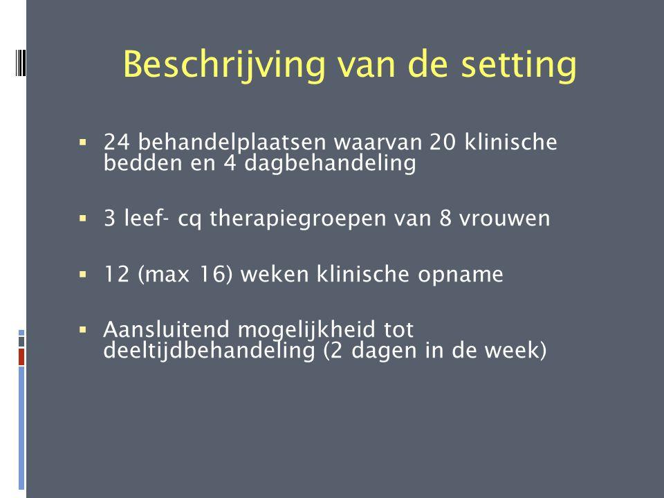 Beschrijving van de setting  24 behandelplaatsen waarvan 20 klinische bedden en 4 dagbehandeling  3 leef- cq therapiegroepen van 8 vrouwen  12 (max