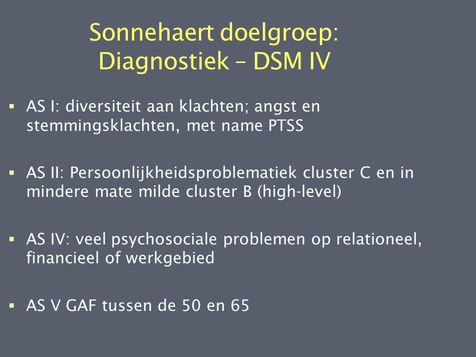 Sonnehaert doelgroep: Diagnostiek – DSM IV  AS I: diversiteit aan klachten; angst en stemmingsklachten, met name PTSS  AS II: Persoonlijkheidsproble