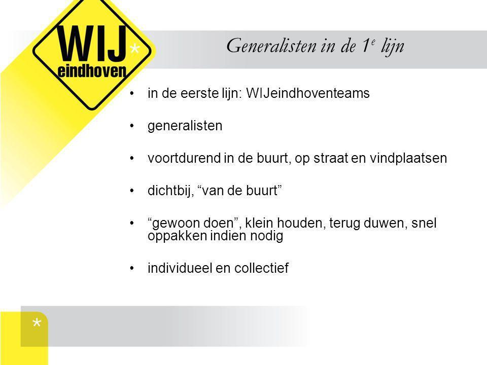 """Generalisten in de 1 e lijn in de eerste lijn: WIJeindhoventeams generalisten voortdurend in de buurt, op straat en vindplaatsen dichtbij, """"van de buu"""