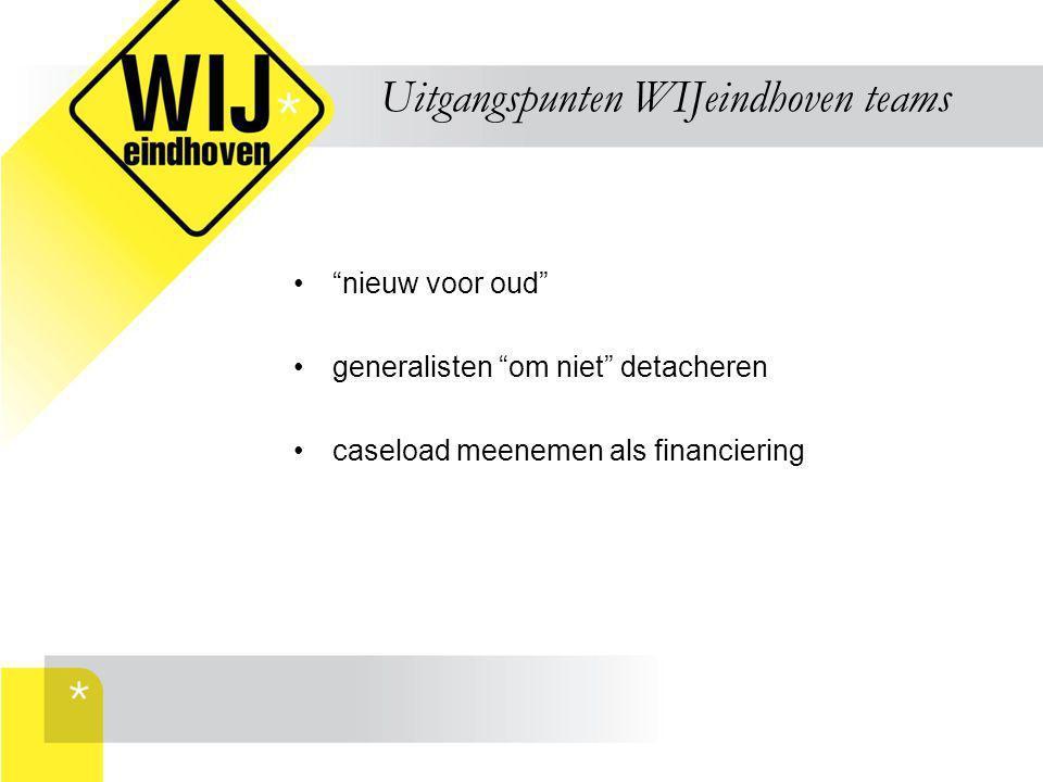 """Uitgangspunten WIJeindhoven teams """"nieuw voor oud"""" generalisten """"om niet"""" detacheren caseload meenemen als financiering"""