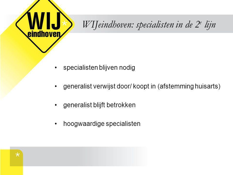 WIJeindhoven: specialisten in de 2 e lijn specialisten blijven nodig generalist verwijst door/ koopt in (afstemming huisarts) generalist blijft betrok