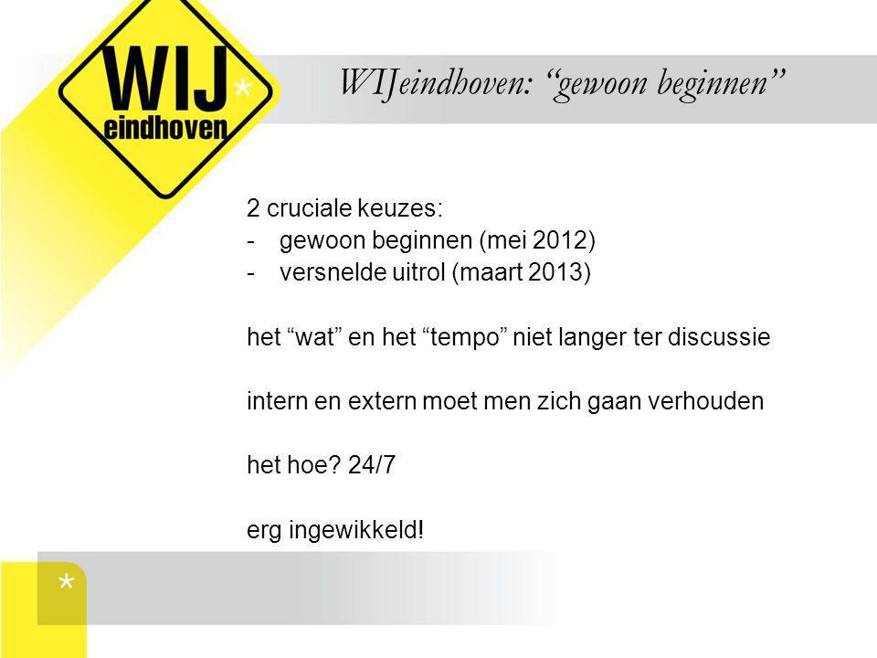 """WIJeindhoven: """"gewoon beginnen"""" 2 cruciale keuzes: -gewoon beginnen (mei 2012) -versnelde uitrol (maart 2013) het """"wat"""" en het """"tempo"""" niet langer ter"""