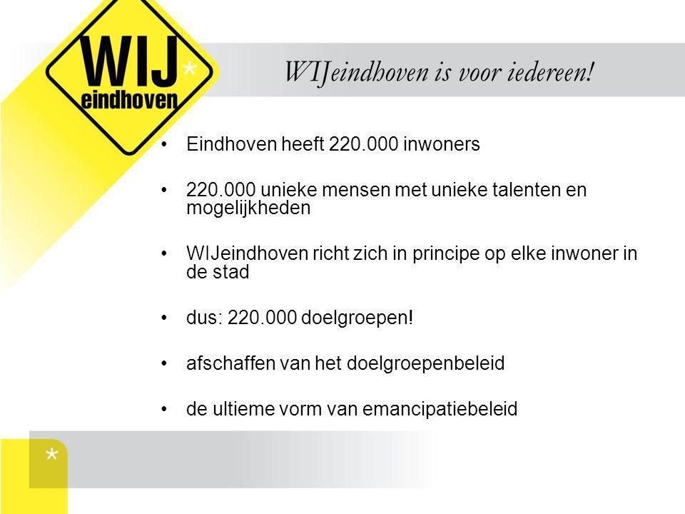 WIJeindhoven is voor iedereen! Eindhoven heeft 220.000 inwoners 220.000 unieke mensen met unieke talenten en mogelijkheden WIJeindhoven richt zich in