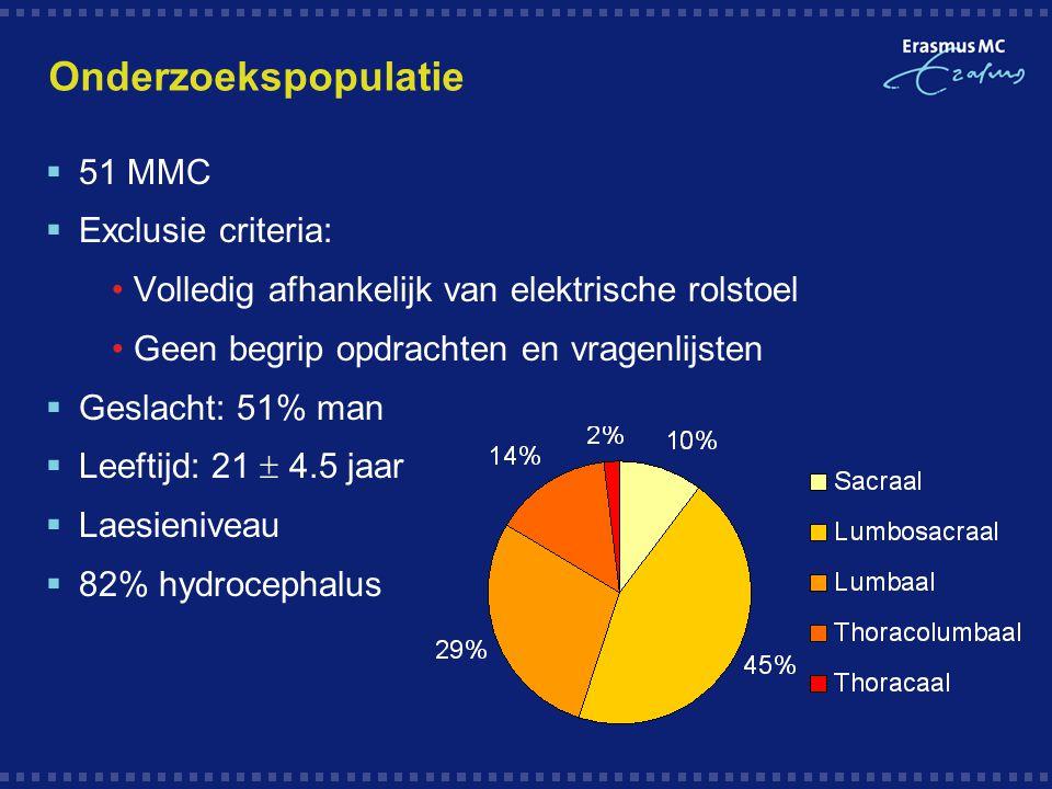 Onderzoekspopulatie  51 MMC  Exclusie criteria: Volledig afhankelijk van elektrische rolstoel Geen begrip opdrachten en vragenlijsten  Geslacht: 51