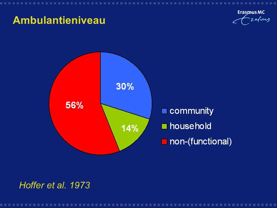Ambulantieniveau Hoffer et al. 1973