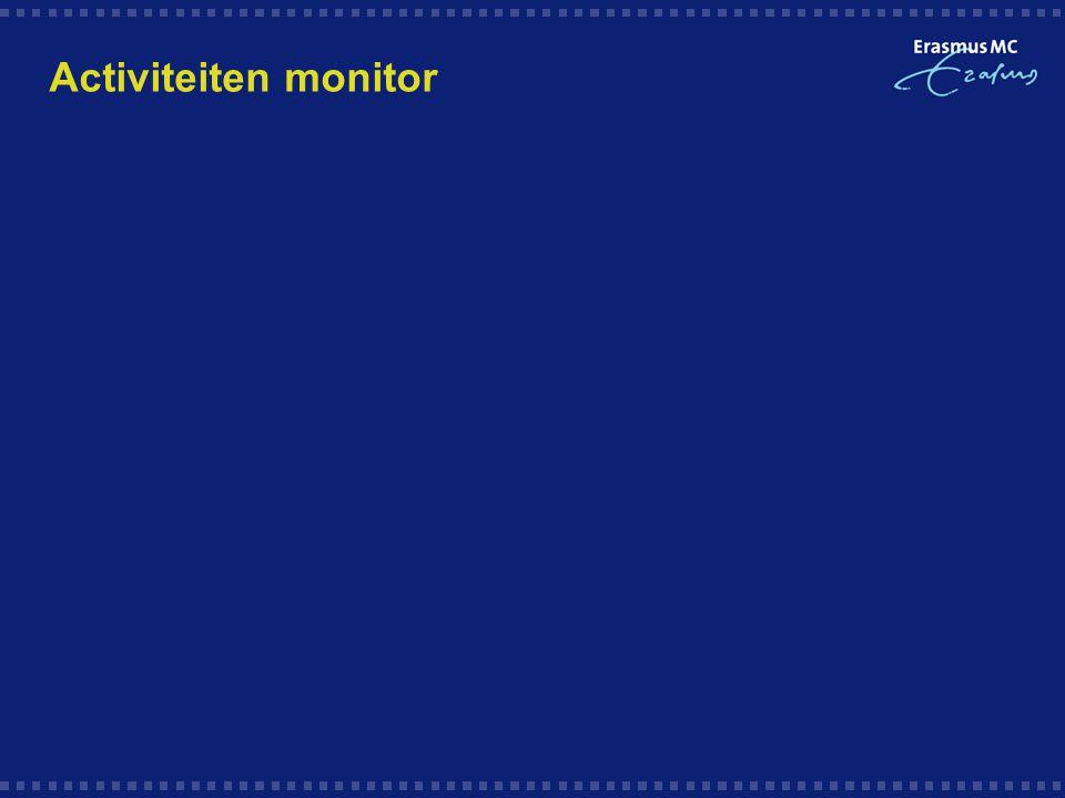 Activiteiten monitor