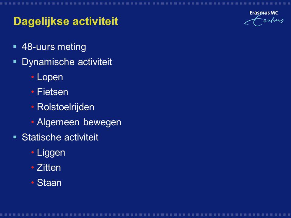 Dagelijkse activiteit  48-uurs meting  Dynamische activiteit Lopen Fietsen Rolstoelrijden Algemeen bewegen  Statische activiteit Liggen Zitten Staa