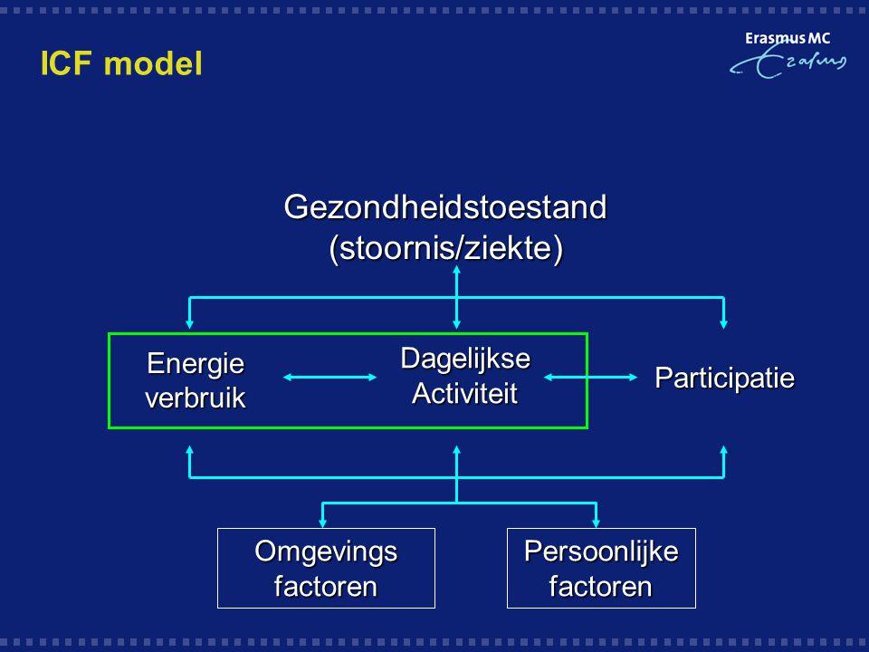 ICF model Gezondheidstoestand (stoornis/ziekte) Omgevings factoren Persoonlijke factoren Energieverbruik DagelijkseActiviteit Participatie Participati