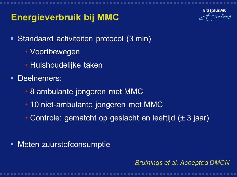 Energieverbruik bij MMC  Standaard activiteiten protocol (3 min) Voortbewegen Huishoudelijke taken  Deelnemers: 8 ambulante jongeren met MMC 10 niet